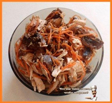 Салат из куриного филе с грибами